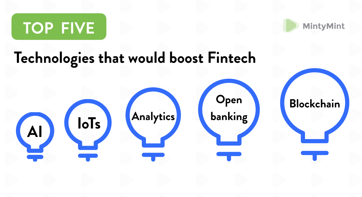 Technologies that boost FinTech (in the time of 2020 challenges).