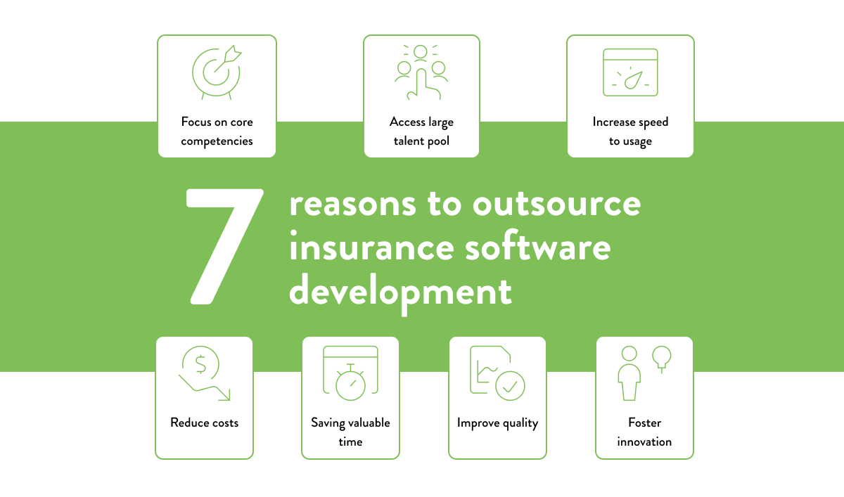 Reasons to outsource insurance software development