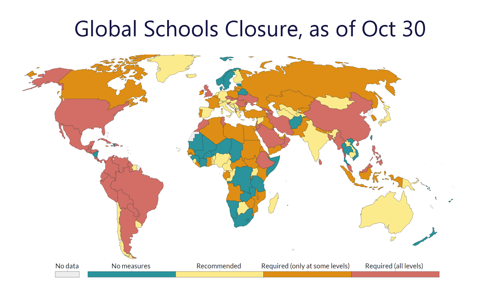 Global Schools Closure Due to COVID as of Oct 2020